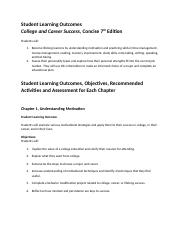 Student Learning Outcomes 7thEdConcise.doc