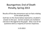 quiz-on-facts