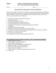 2.6 International Trade Agreements & Organizations Project (2).docx