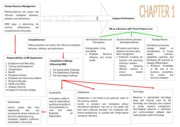 Mind Map Chapter 1-5.docx