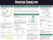 quantum tunneling (example)