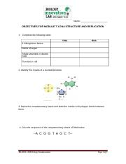 Module 7.1 DNA Biology and Replication Objectives.doc