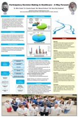 Participatory Decision Making-Poster, Dr. Mihir Oswal