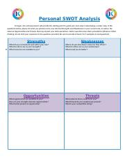 MT460 Personal SWOT Analysis Template.docx