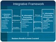 Session_Applying_Integrative_Framework_First_Charter_Bank