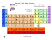 periodic_table_color
