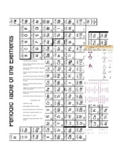 general chemistry cheat sheet pdf
