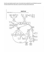A&P Module 3 Assignment Concept Map.docx