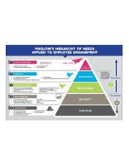 Maslows-Hierarchy-of-Needs-resized1.png