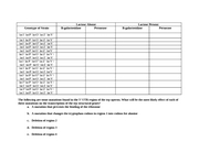 Lac Operon Mutations Worksheet - Genotype of Strain lacI+ lacP+ ...