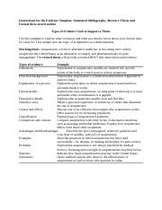 Annotated Bibliography outline instructions-1.docx