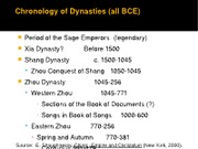 Early Records of the Chinese World View