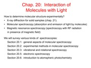 Interaction of Molecules with Light Slides and Notes