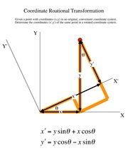Coordinate Rotational Transformations