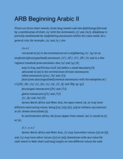 ARB 112 Beggining Arabic II (Phonology Constructs)