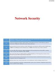 L1_Introduction computer security, network security, internet security, the OSI security architectur