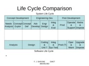 Software_Life_Cycle