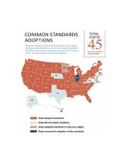 adoptions of common core.png