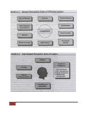 Traits of Effective leaders.pdf