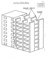 CIVI_453_-_Chapter_7_-_Design_of_Coupled_Shear_Walls