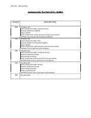 CRM400_Assignment #2_The Pitch_Rubric (1).doc