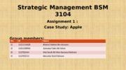 Strategic Management - APPLE INC 0 APPLE INC A Student name