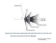 25 overheads Laue conditions and diffraction methods