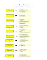 Research-flowchart-handout-2