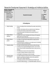 Appendix to Annex P Researcher Development Assessment.doc