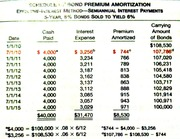 amortization_table