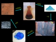 Copper_Chemistry__Exp._3_