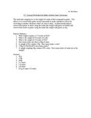 3.2 Concept Worksheet for Moles