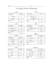 Counting Atoms - Co-mztz'flgAtoms Worksheet Na3C03(3a3(P04)2 4 a q ...