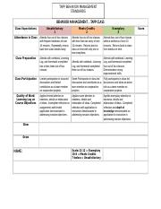 TAPP BEHAVIOR MANAGEMENT RUBRIC ON EXPECTATIONS (2) (2).doc