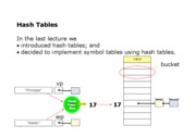 L5_HashTable
