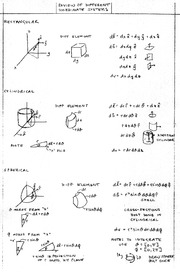 Coordinate Systems Cheat Sheet