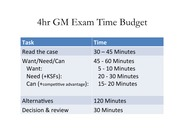 GM exam time budget