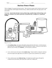 Nuclear Reactor Diagram Worksheet (1).docx - Name Class_Date Nuclear Power  Plants This is a diagram of a pressurized water reactor This is the most |  Course HeroCourse Hero