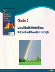 Chapter 2 Mental Health:Mental Illness