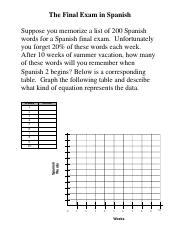 L1_Data to Parent Functions pdf - The Final Exam in Spanish