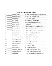 Top 20 Oldies of 1966.png