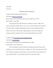 Community Resource Research.docx