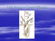DRILL PRESS_FEEDS_SPEEDS