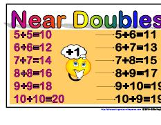 Near Doubles plus 1- Maths Strategies