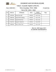 Student list of RE BLOCK 2 SU15_28_08_2015(1)
