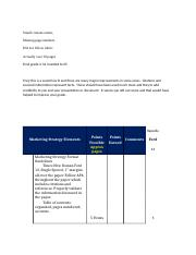 Marketing Strategues of Ford Fusion - Group Project - Full V2 r65 (1).docx