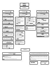 Theft Flow Chart_Tricia.docx