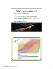 Lecture-17-Magma-Compositions