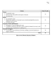 Discussion Board Questions & Grading Rubric.doc