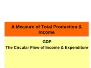 Chp-5-A Measure of Total Production and Income